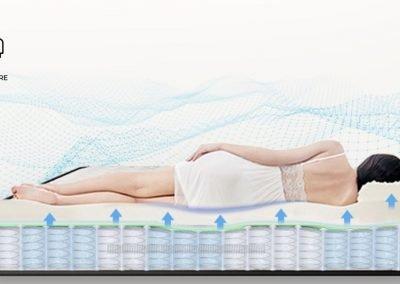 Prienai Hybrid Mattress Singapore SingaporeHomeFurniture